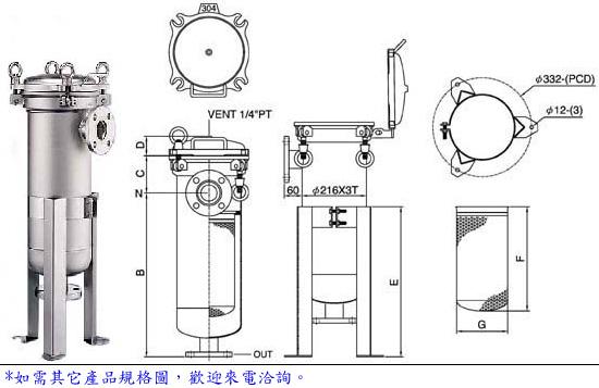 PureMax®不銹鋼濾袋式過濾器