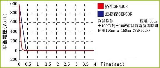 proimages/03/curve-sensor.jpg
