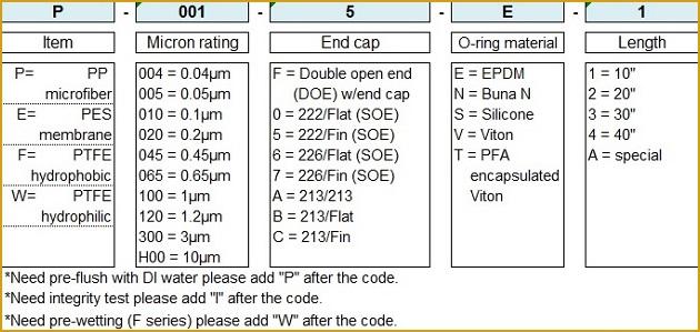 proimages/4-F2_PT_ordering.jpg