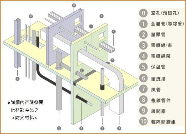 proimages/INCA工法應用.jpg