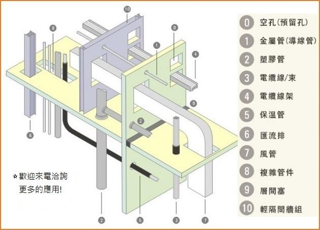 proimages/INCA-防火工程_應用.jpg