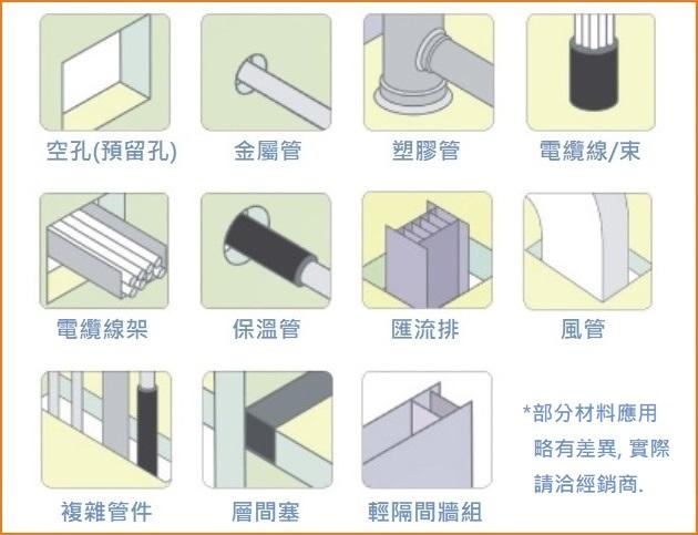 proimages/INCA-防火材_應用.jpg
