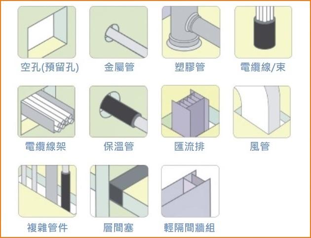 proimages/INCA-填縫膠_應用.jpg