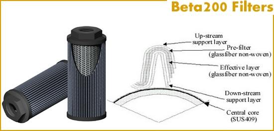 oil filter cartridge