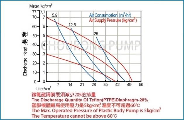 proimages/pump_BA040P_graph.jpg