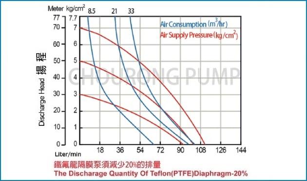 proimages/pump_BA100_graph.jpg