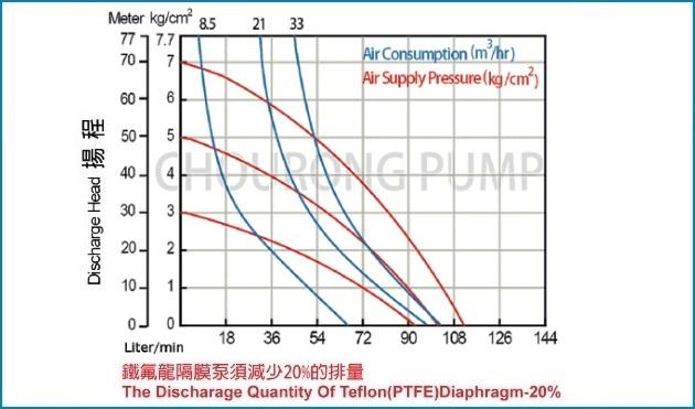proimages/pump_BA150_graph.jpg