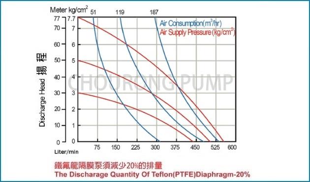 proimages/pump_BA200_graph.jpg