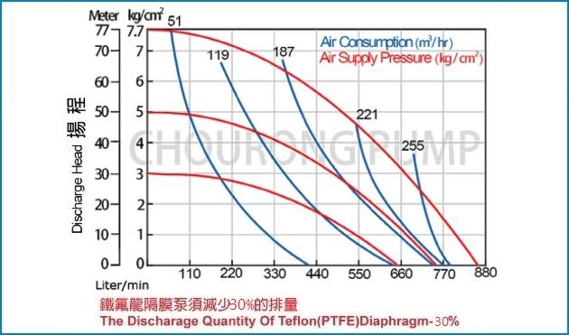 proimages/pump_BA300_graph.jpg
