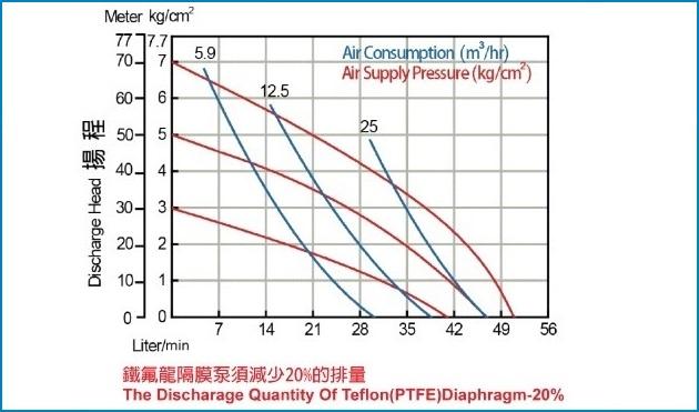 proimages/pump_CR040A_graph.jpg